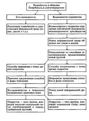 http://ok-t.ru/studopediaru/baza8/153511764869.files/image002.jpg