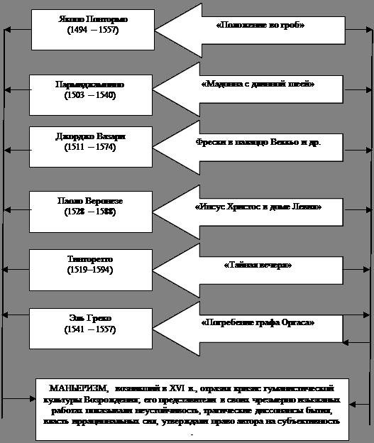 Схема 5.8.