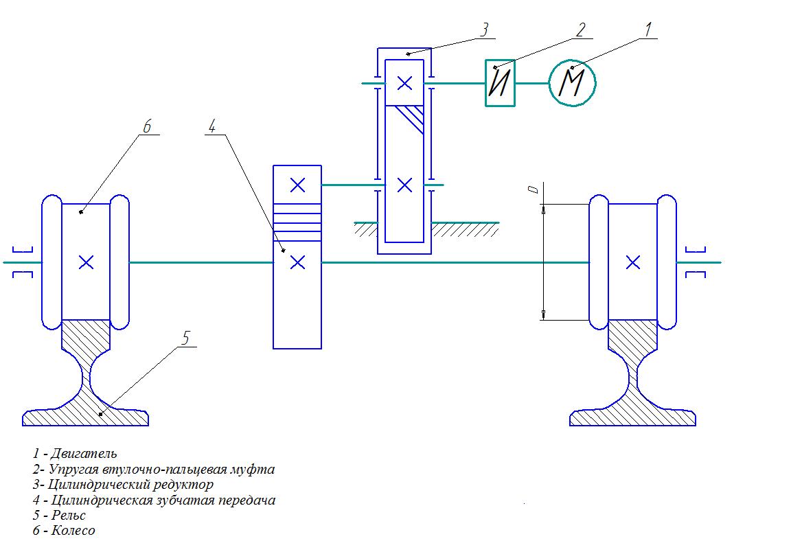 крана мостового схема передвижения