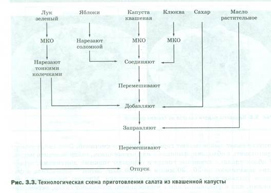 http://ok-t.ru/studopediaru/baza8/287097058456.files/image050.jpg