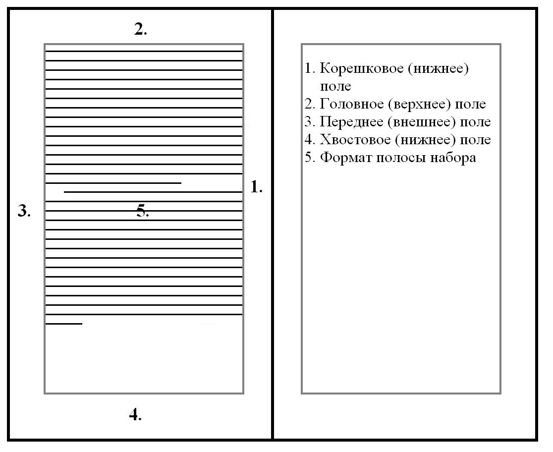 Элементы книги