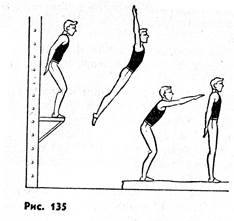Опорные прыжки теория