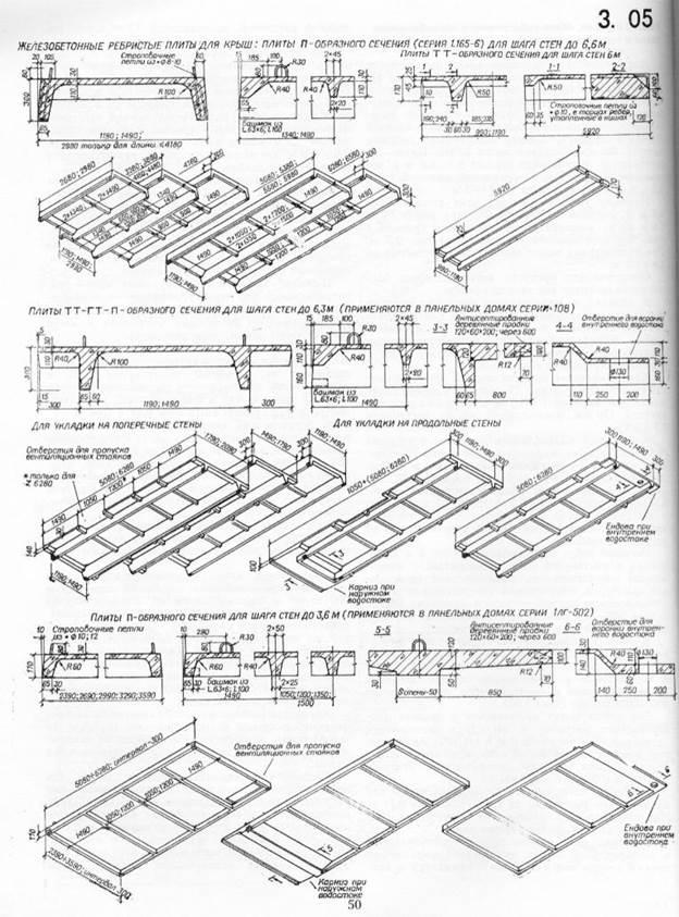 Плиты перекрытия пз доставка железобетонных конструкций