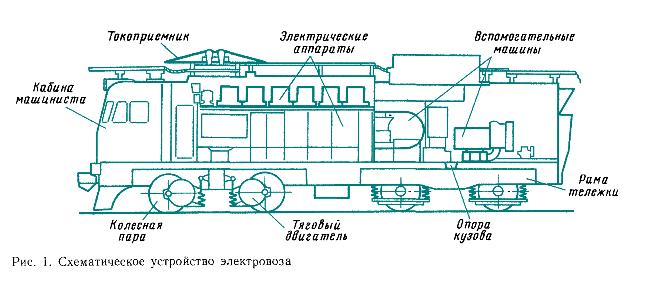 Электрические аппараты и схемы тягового подвижного состава папченков
