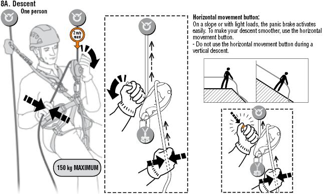 Должностные инструкции монтажника слаботочника