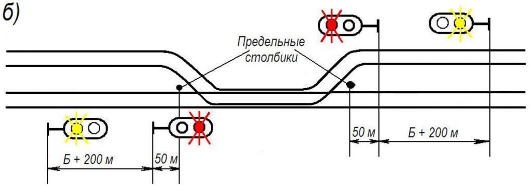 Инструкция по обеспечению безопасности движения поездов цп 485