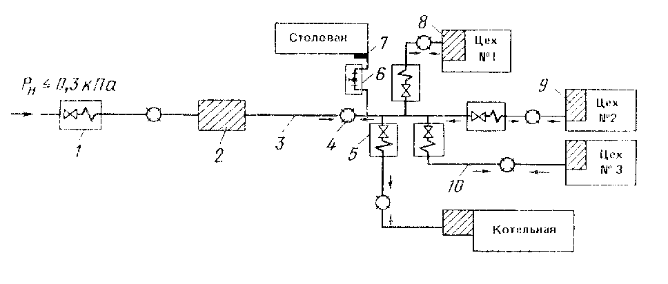 Рисунок 4.3 Схема межцехового