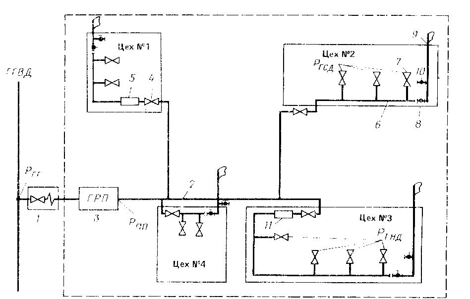 схема газоснабжения
