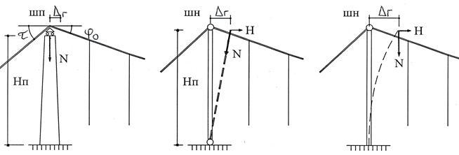 Расчетные схемы пилона