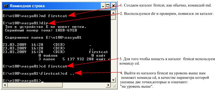Как создать файл для командной строки