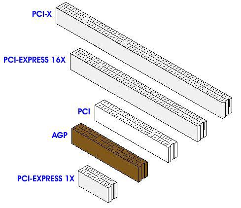 Как сделать переходник agp pci