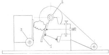 Дробилка см-166а-тех.характеристики устройства принцип работы молотковые дробилки смд в Арсеньев