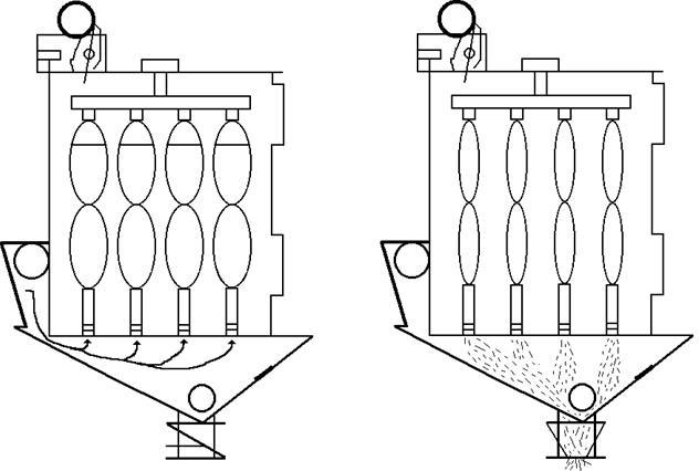 Схема рукавного фильтра: