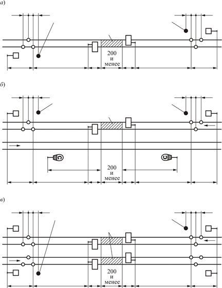 Рисунок 9.8 – Схема ограждения