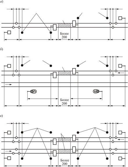 Рисунок 9.9 – Схема ограждения