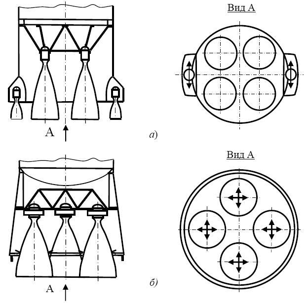 Компоновочные схемы нижних