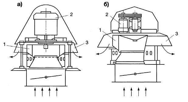 Схемы исполнения крышных