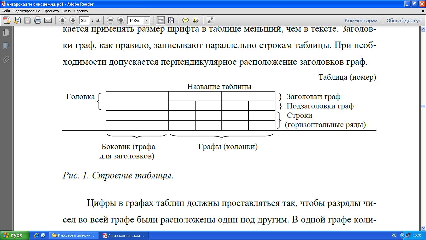 Оформление пояснительной записки курсовой работы проекта  Строение таблицы