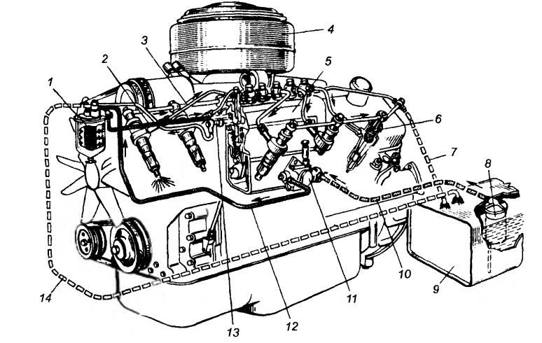 Схема топливной системы на ямз 236