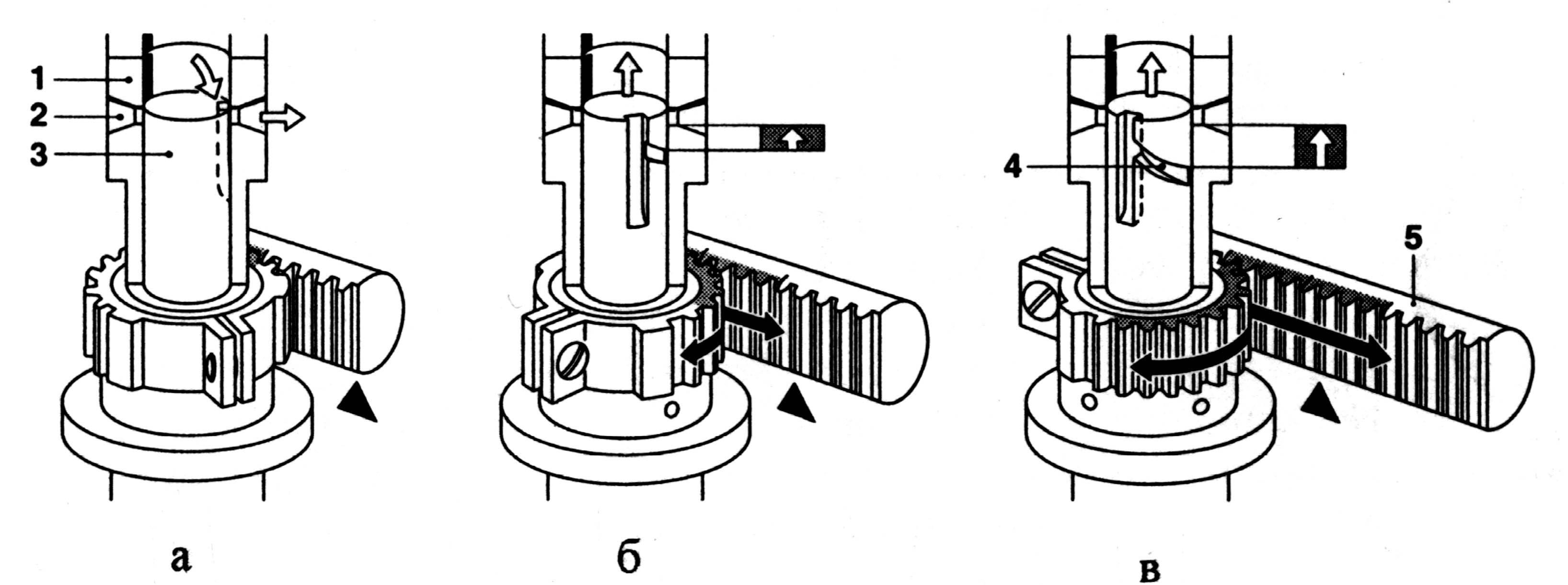 Схема работы секции топливного насоса высокого давления