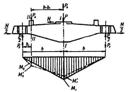 Конструктивная схема 1.