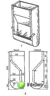 Кормушки для кролика схема и чертежи