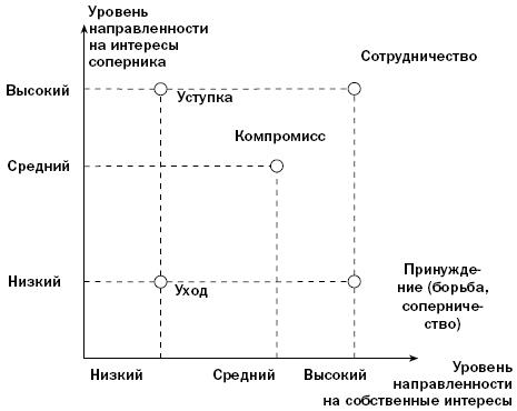Вилючинск гле делается аременная регистрация для военных