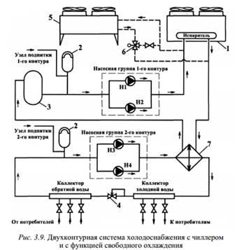 Принципиальная схема холодоснабжения с чиллером5