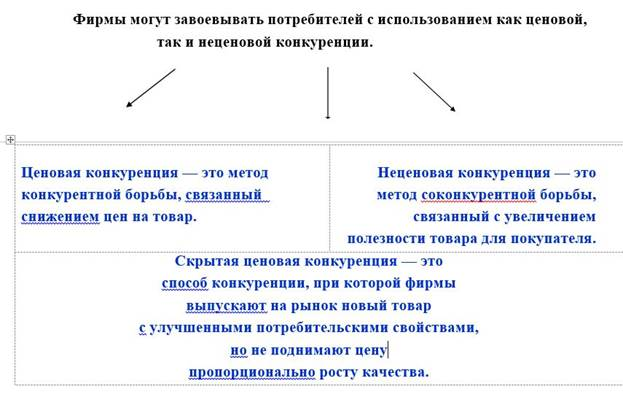 Микроэкономика дифференциация товара и реклама как загрузить рекламную кампанию в яндекс директ из экселя