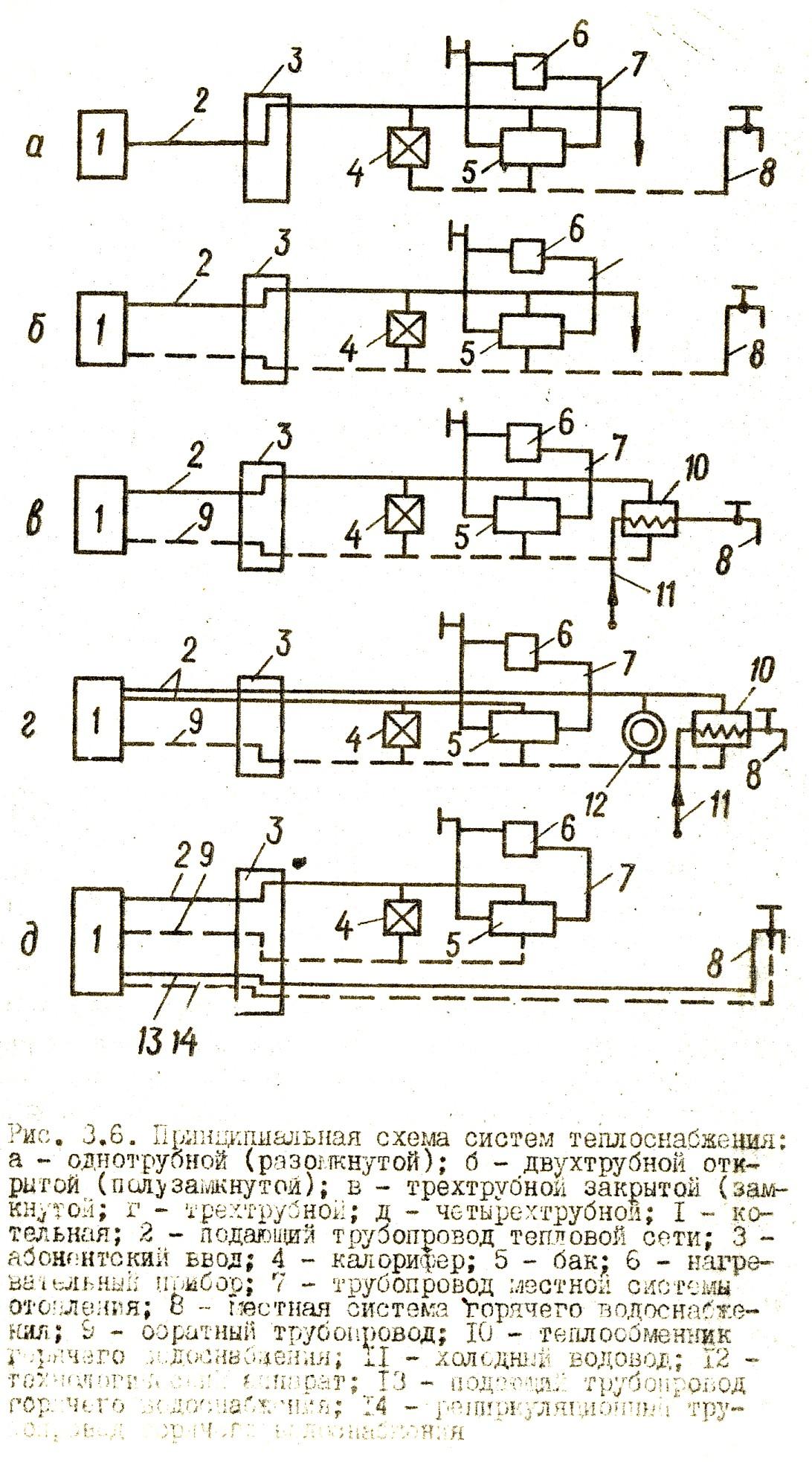 Закрытая схема горячего водоснабжения фото 38