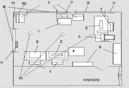 Схема ФАКТИЧЕСКОЙ ОРГАНИЗАЦИИ