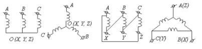 Схема подключения тандыра на 380 в