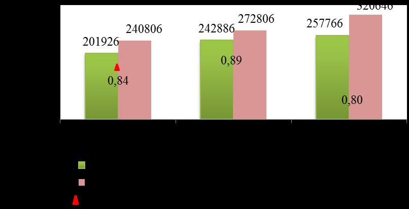 расчет технико экономических показателей алкогольной продукции
