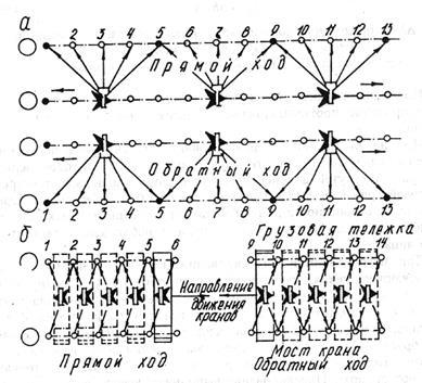 Схема геометрического