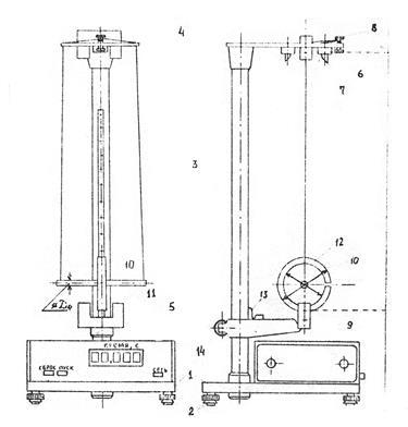 Общий вид маятника Максвелла.