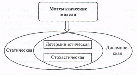 На этой странице собраны материалы по запросу трехфакторную модель валовой продукции