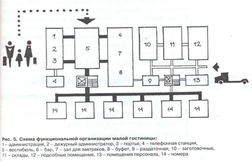 Схемы подключения радиаторов отопления к теплому полу