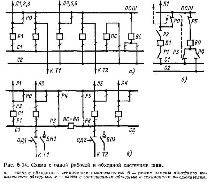 достоинства схема с одной секционированной системой шин слой