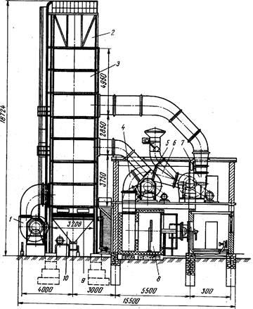 1 – вентилятор охладительной