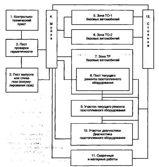 Схема технического обслуживания и ремонта фото 947