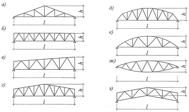 Рис. 2.12 Геометрические схемы