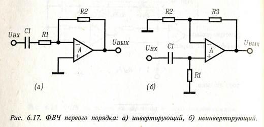 Схемы фильтров на оу 2 порядка