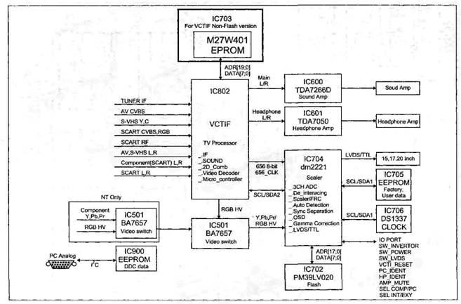 4.3. структурная схема