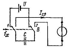 принцип действия частотомера схема