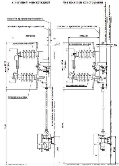 Схемы привод пд-14 ухл1