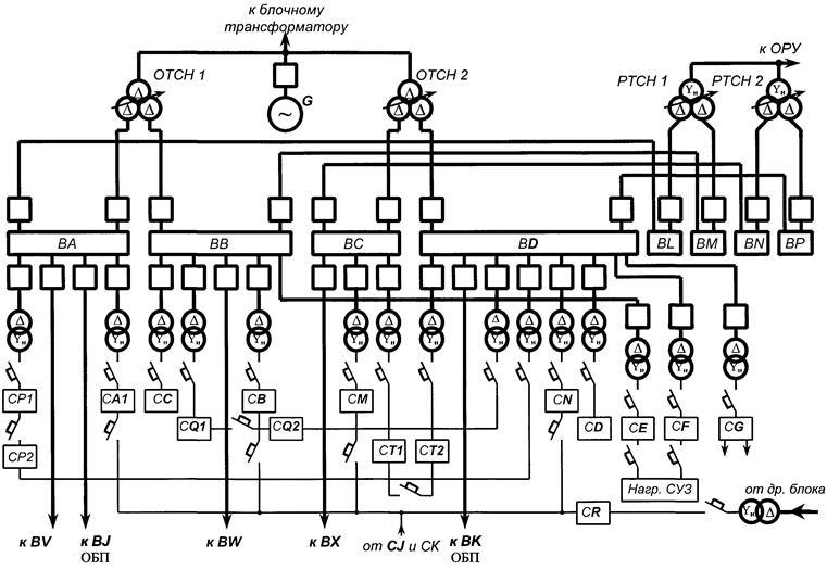 Нормальная схема электроснабжения