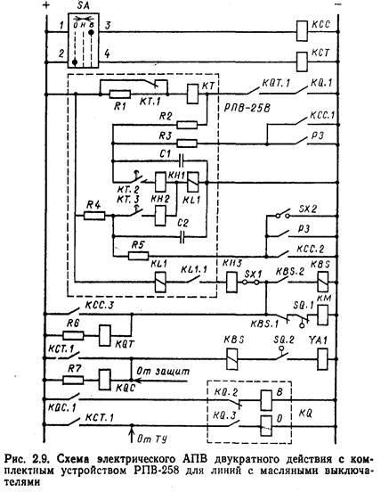 Схема двукратного апв для масляных выключателей6