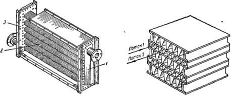 Пластинчатый оребренный теплообменник ридан нн 22 0 16 кг