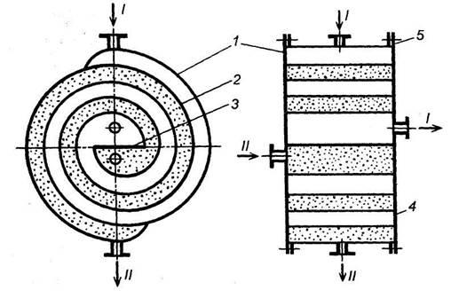 Теплообменник спиральные схема Кожухотрубные теплообменники FUNKE серии SWF/P, SSWF/P Невинномысск