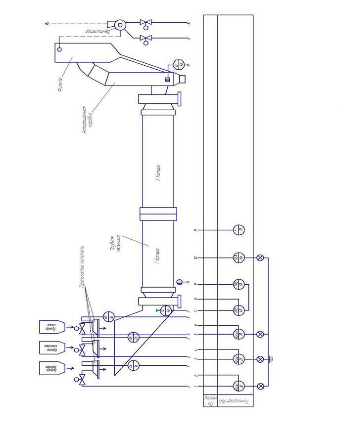Функциональна схема АСУ ТП